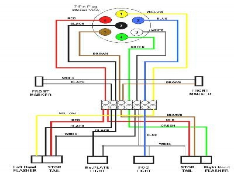 4 Wire Trailer Wiring Diagram For Lights  Wiring Forums