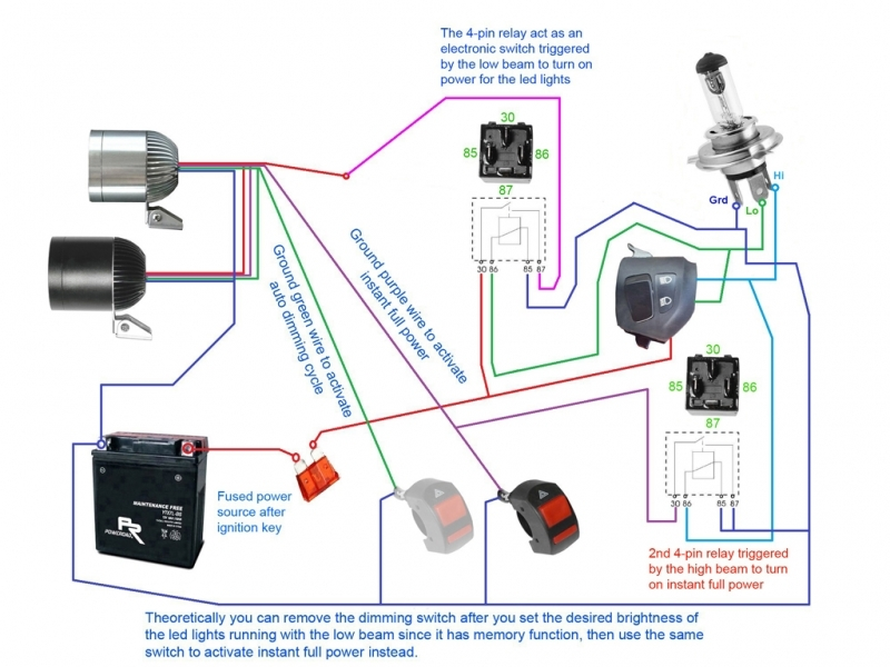 Diagram 7 Wire Trailer Wiring Diagram Troubleshooting Full Version Hd Quality Diagram Troubleshooting Activediagram Abeteecologico It