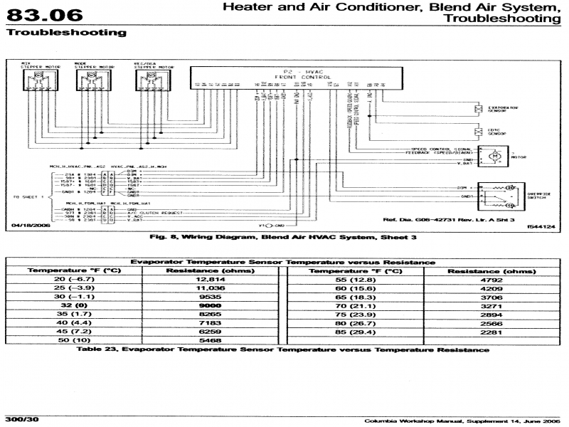 Famous 2005 freightliner columbia wiring diagram picture collection perfect 2005 freightliner columbia wiring diagram crest schematic asfbconference2016 Gallery