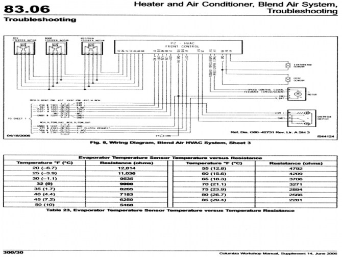freightliner stereo wiring harness diagram  smittybilt xrc8