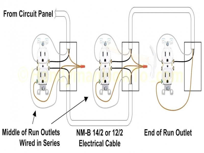 wiring outlets in series diagram?ssl\=1 wiring gfci receptacles in series wiring diagram shrutiradio wiring outlets in series at crackthecode.co