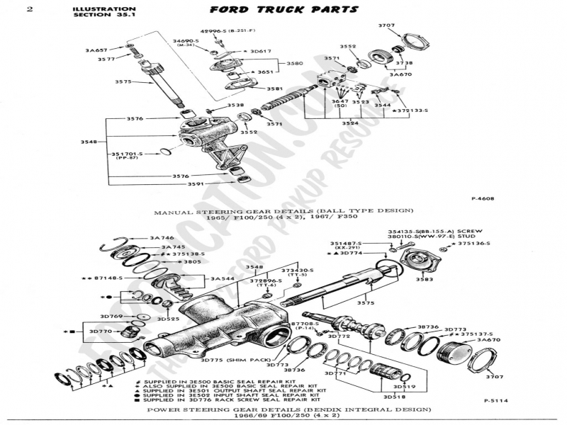 1977 Ford F 150 Steering Diagram  Wiring Forums