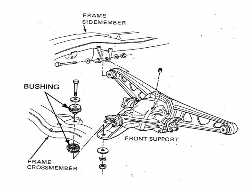 1981 Corvette Rear End Diagrams
