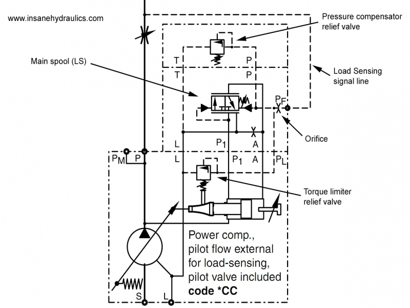 New Holland L783 Skid Steer Parts Diagram - Wiring Library •