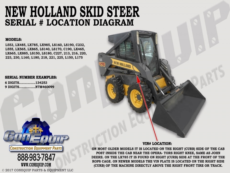 Amazing New Holland Ls160 Wiring Diagram Images - Best Image Wiring ...