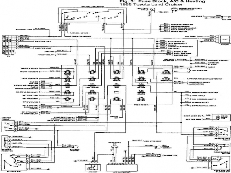 1995 Toyota Land Cruiser Wiring Diagram