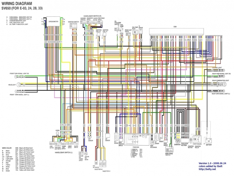 1997 Gsxr Wiring Diagram - wiring diagram today review
