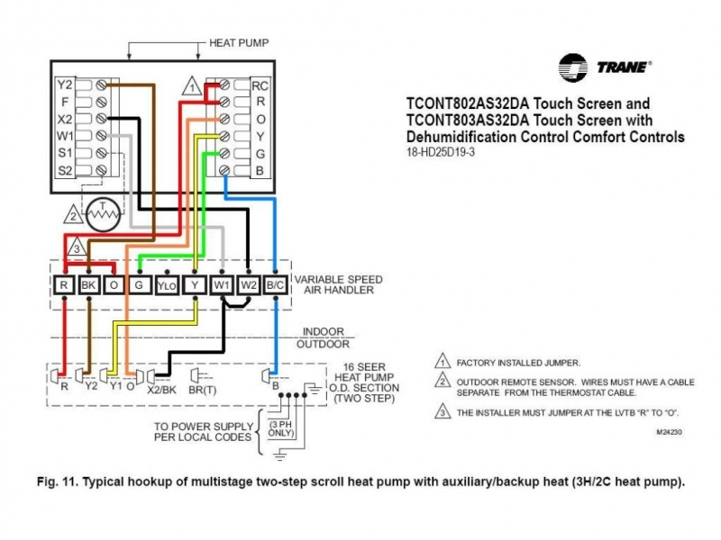 Schematic Coleman Mach Thermostat Wiring Diagram from i2.wp.com