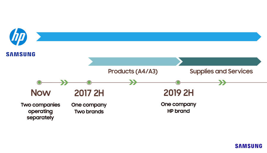 samsung-roadmap
