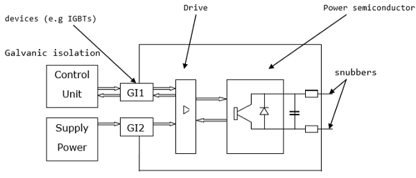 Power Electronics Switching Devices In Power Electronics