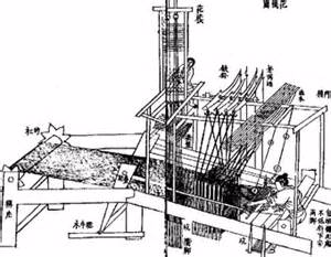 science and technology in the Tang dynasty