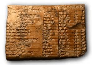 digital history of the Near East | mathematics