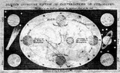 digital history of the Scientific Revolution | philosophy