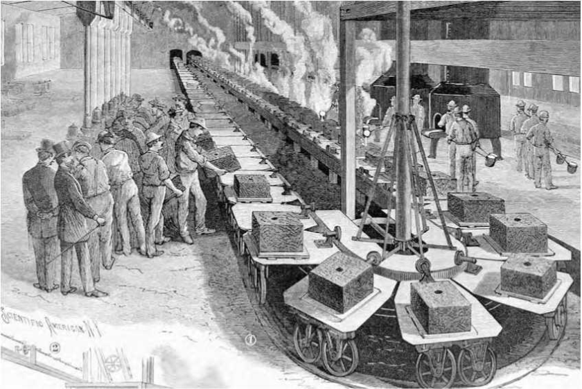 digital history of America 1830-1860 | economy | science and technology