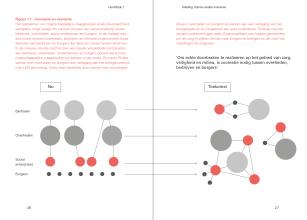 Kracht van Platformen - Maurits Kreijveld - inleiding2