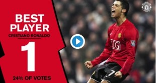 Cristiano Ronaldo Voted Manchester United's Best Premier League Player Of All Time