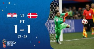 VIDEO: Croatia * 1 vs 1 Denmark (P2018 World Cup) Highlights & Goals