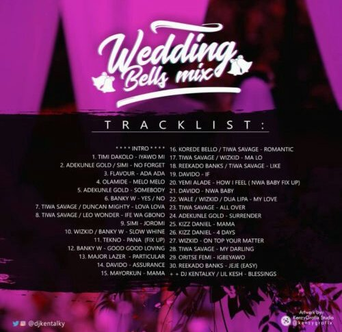 Mixtape: DJ KENTALKY – WEDDING BELLS MIX