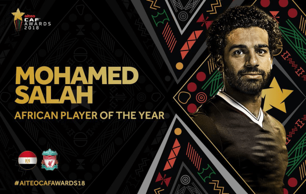 Salah Beats Mane & Aubameyang To Retain Africa's Best Player Of The Year 2018