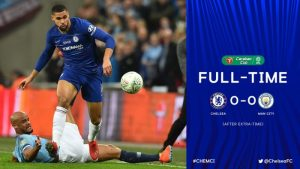 Chelsea vs Manchester City 0-0 - Highlights & Goals