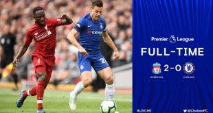 Liverpool vs Chelsea 2-0 - Highlights & Goals (Download Video) #livche