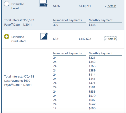 Examples of extended level and extended graduated student loan repayment plan options.