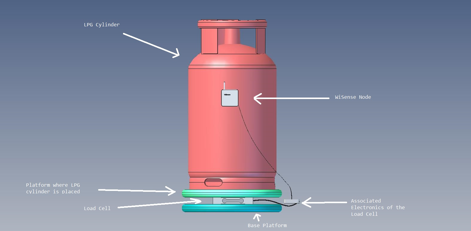 Lpg Cylinder Continuous Usage Monitoring