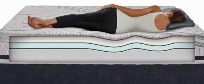 10 Comfy Mattresses Under 500 Reviews Er S Guide