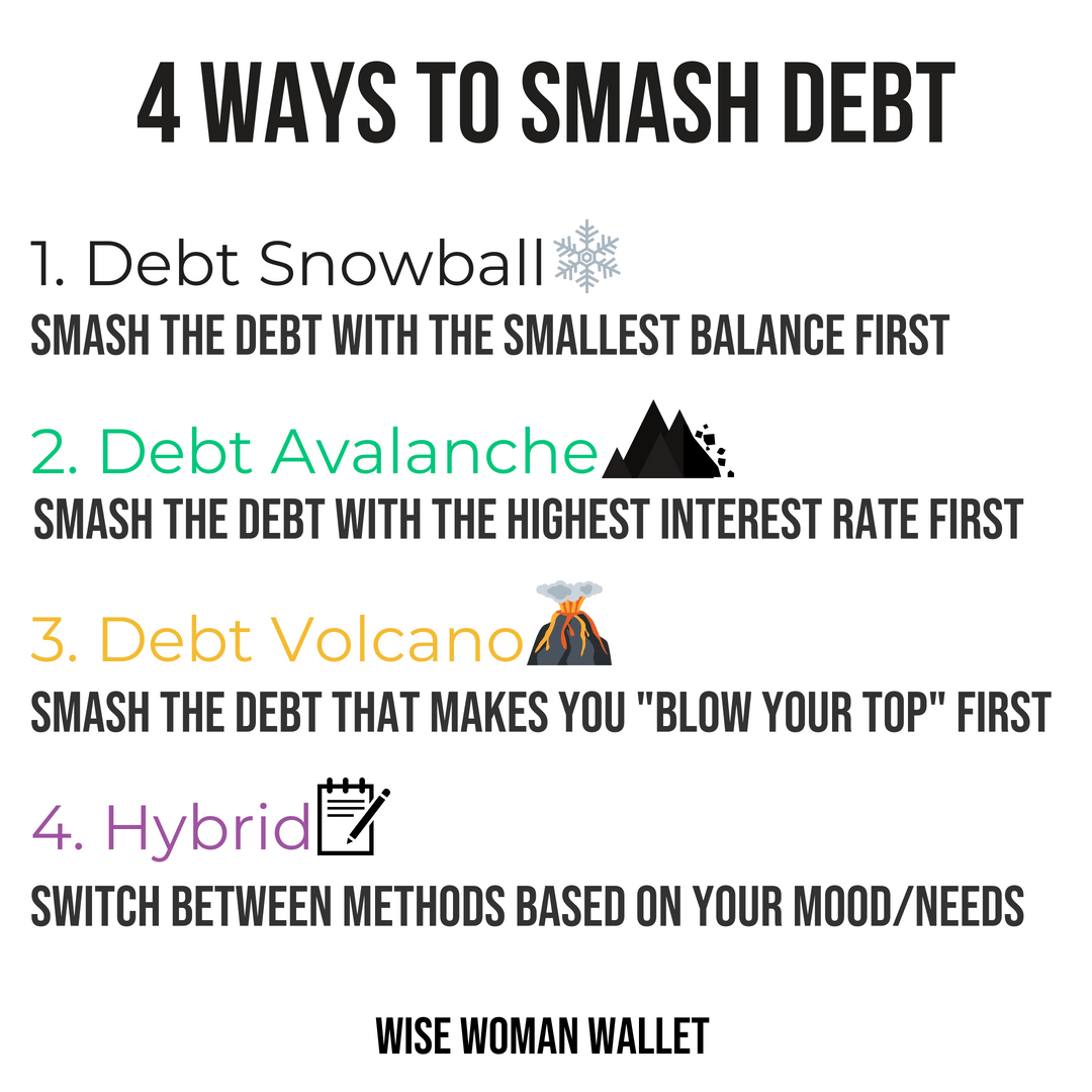 Which Debt Do I Pay Off First Here Are 4 Methods Free