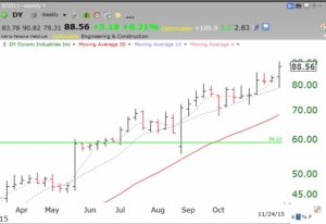 DYweekly11242015