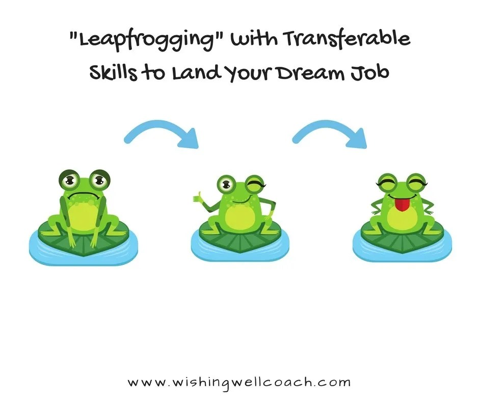 how a transferable skill list can land you  almost  any