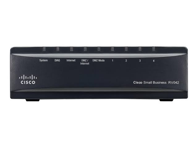 Best cisco router