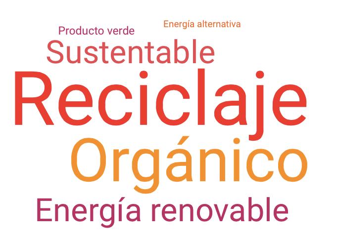 Consumo de productos verdes en México