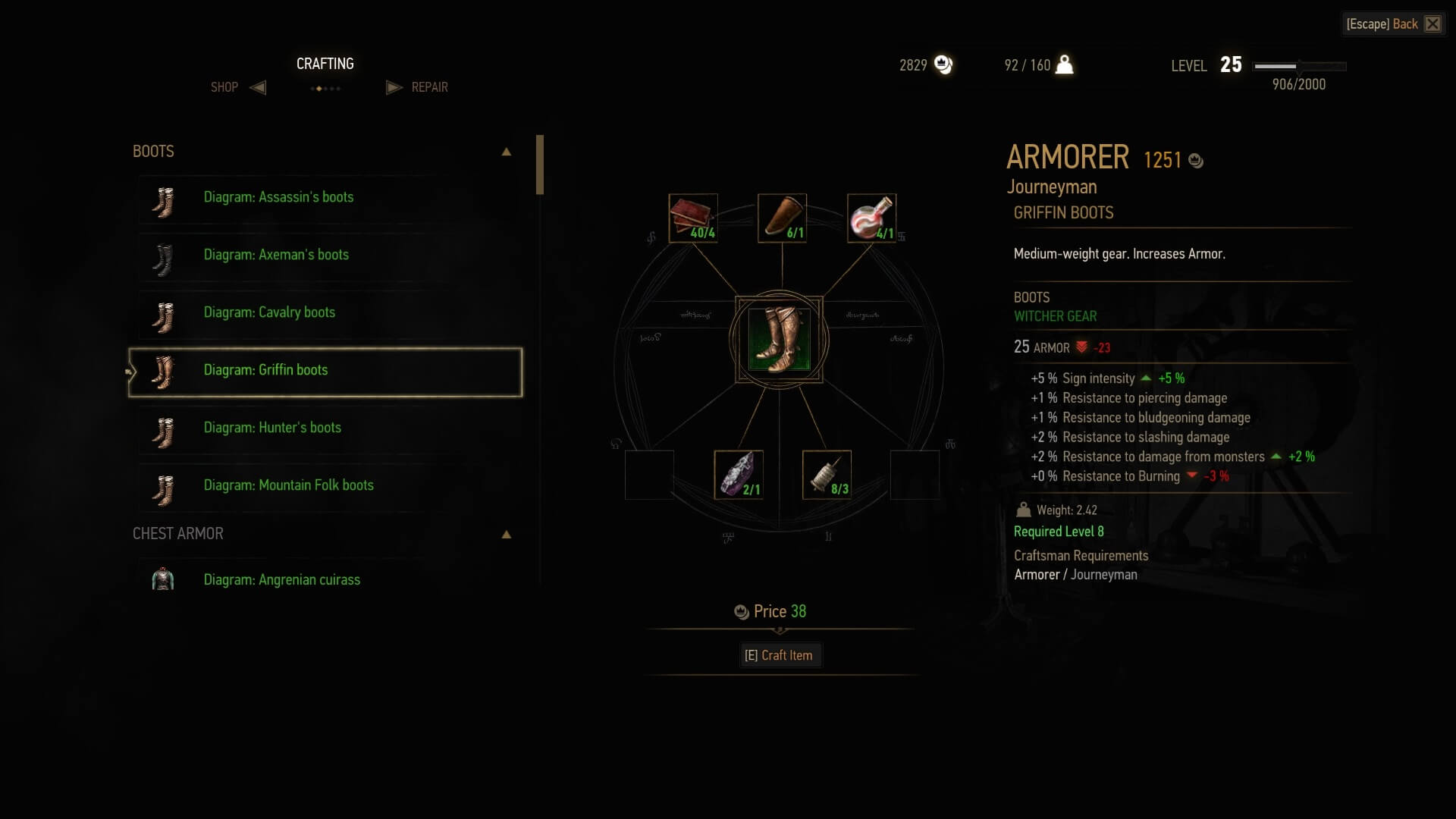 Crafting Guide | Witcher Hour