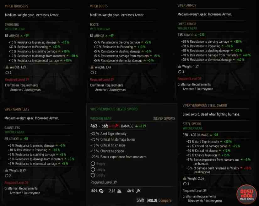 viper witcher gear stats