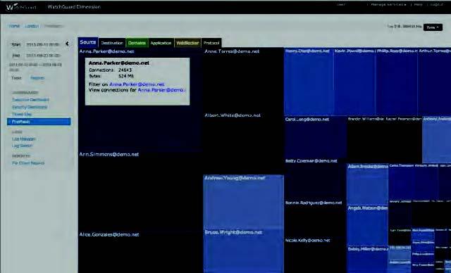 wg_dimension_ds_br O FireWatch responde facilmente