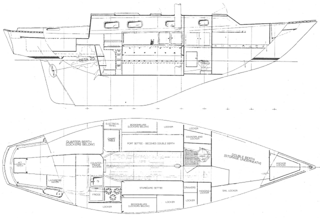 NORWEST 33 LAYOUT