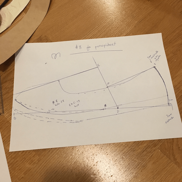 Patternmaking for shoes.