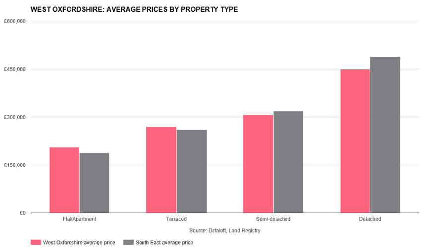 wo-av-house-price-jan-17