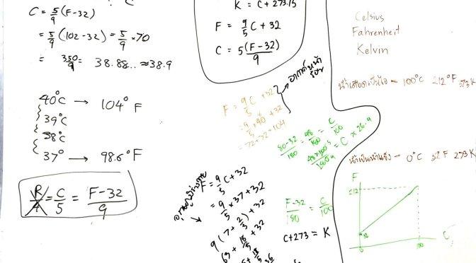 สอนวิทย์มัธยม1: แปลงอุณหภูมิ คลิปการวิวัฒนาการการดื้อยา