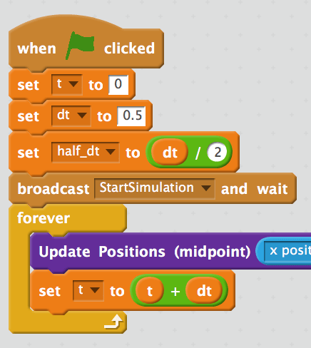 broadcast StartSimulation เพื่อประกาศให้ดาวต่างๆรู้ว่าจะเริ่มคำนวณการเคลื่อนที่ล่ะนะ