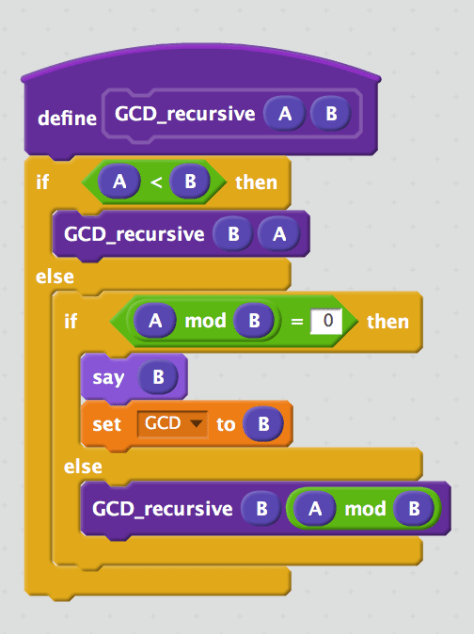 วิธีหาห.ร.ม.แบบ recursive (เรียกตัวเองไปเรื่อยๆจนได้คำตอบ)