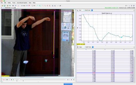 กราฟความเร็วในแนวดิ่งของกรวยกระดาษที่ตกลงมาครับ (V_y vs. t)