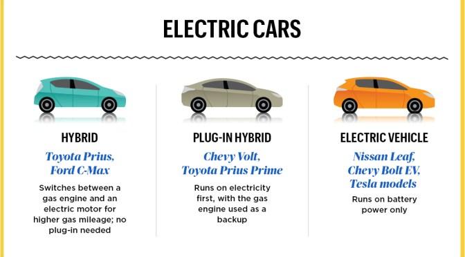 ลิงก์เรื่องรถไฟฟ้า (Battery Electric Vehicles)