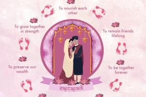 Saptapadi- th e7 wedding vows decoded for brides by witty vows