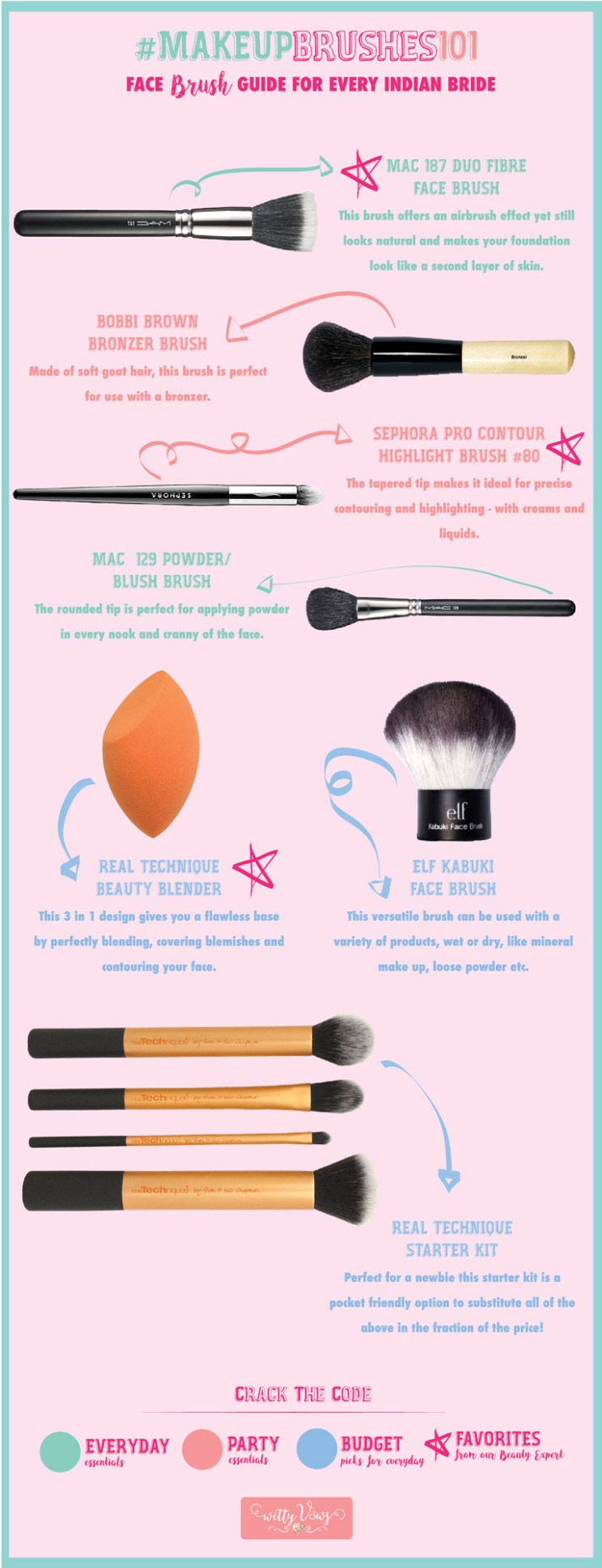 Indian Bridal Makeup Guide Face Brush Essentials Where To Buy