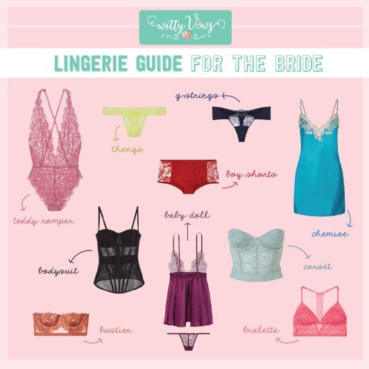 Indian Bride's Guide to Lingerie | Trousseau | babydoll | chemise | bralette | Teddy | lacy bras | corset | Victoria's Secret | Lingerie in India