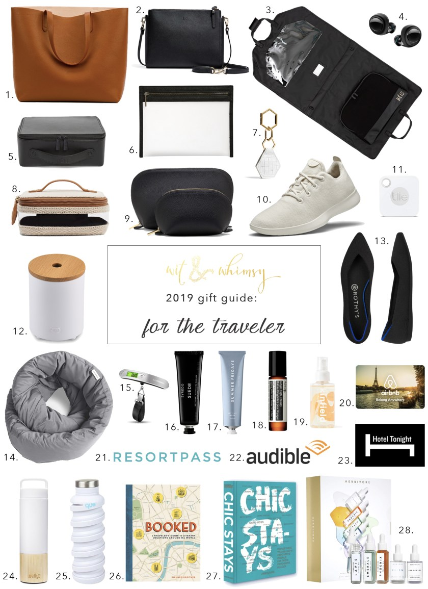 Gifts for the Frequent Traveler I wit & whimsy