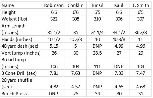 Robinson Table.PNG