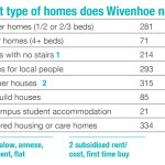 NP-DIGEST-04-03-WHAT-TYPE-OF-HOMES